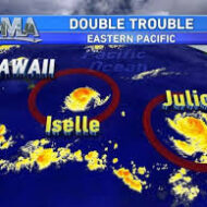 Waiting for Iselle and Julio … and hoping they'll change their minds